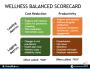balanced-scorecard-slide-image