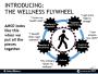 flywheel-slide-image